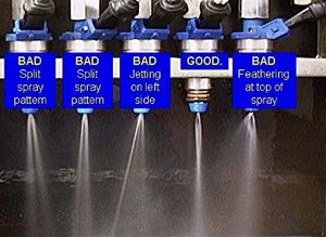 Fuel Injector Cleaning Cost >> How To Use Injector Cleaner Tip For Conserving Cash Auto